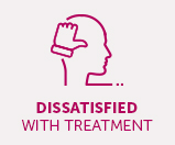 Take control of your care If you feel dissatisfied with treatment