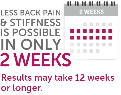 Patients may see results in 2 weeks with HUMIRA® (adalimumab).